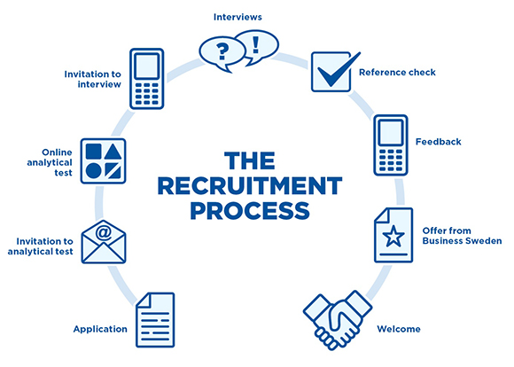 Outsourced Recrutiment Driving Factors Northern Ireland